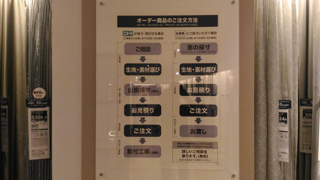 オーダーカーテン 工程表